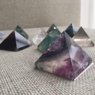 флуорид пирамида